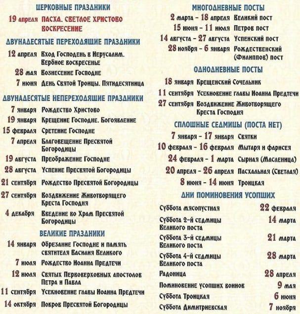 Православный календарь: главные даты 2020 года, список постов и церковных праздников