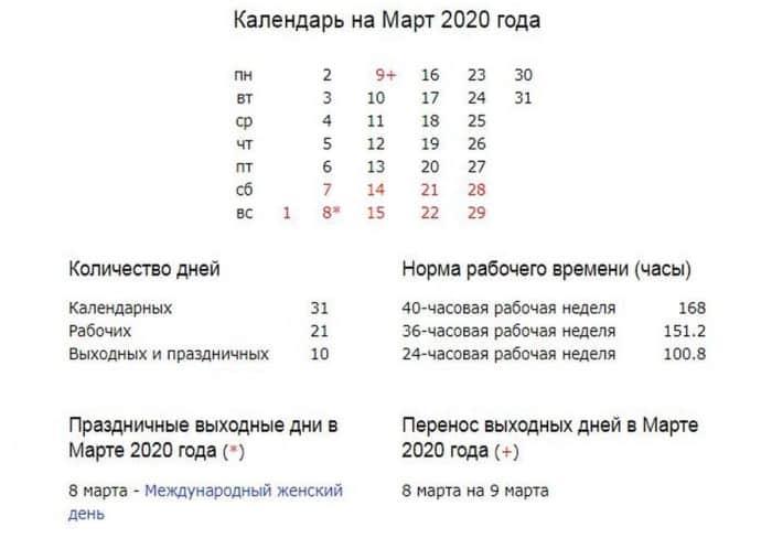 Выходной 9 марта 2020 или нет: производственный календарь