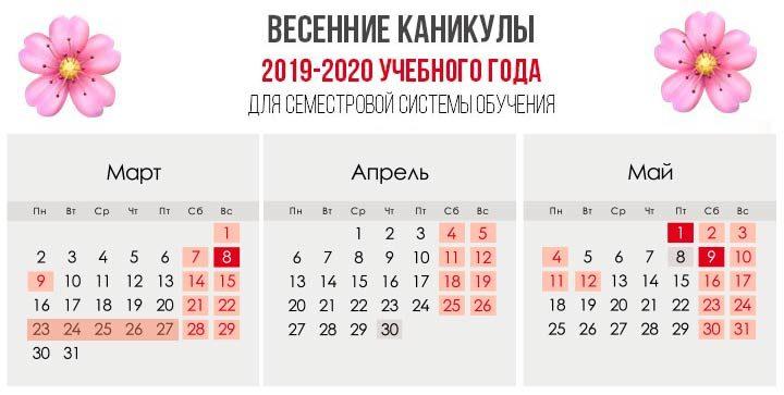 Весенние каникулы в 2020 году в школе: с какого по какое число, сколько дней