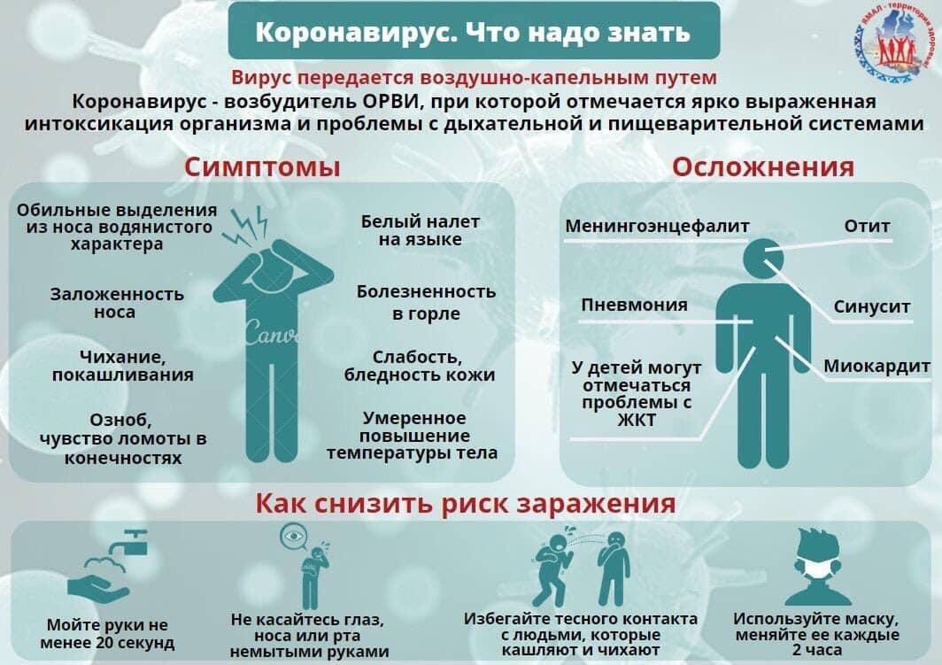 В Москве открылись дополнительные стационары для лечения больных коронавирусом