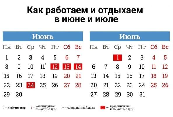 Министерство труда дало разъяснения о статусе 24 июня текущего года