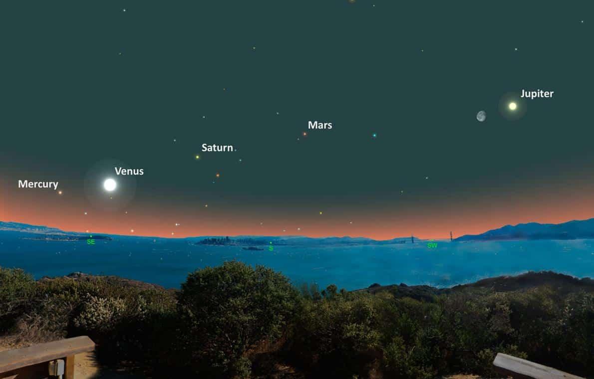 Редкое космическое явление: парад планет можно будет наблюдать 4 июля