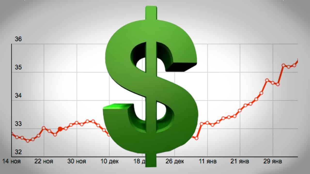 Мировые валюты, независящие от курса Евро и Доллара