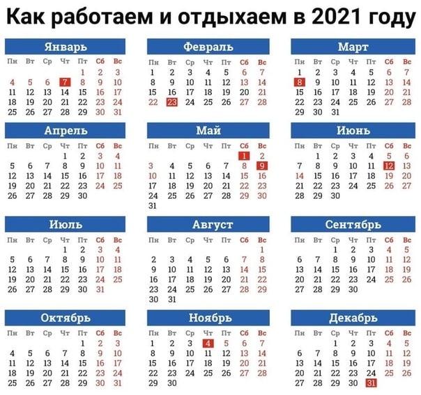 О количестве коротких рабочих недель в 2021 году рассказали в Минтруда