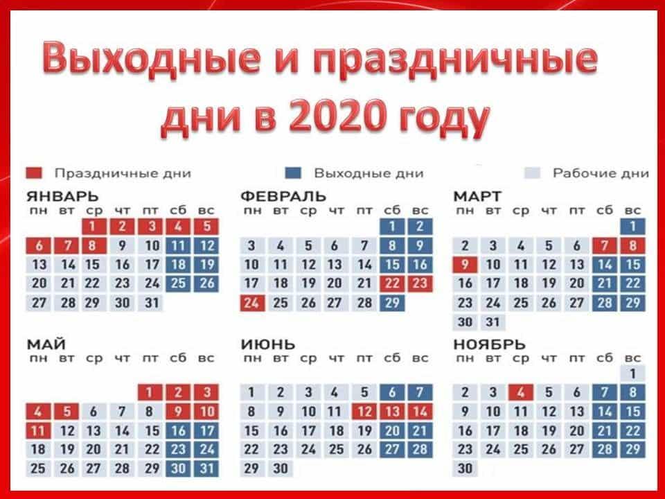 Какой праздник отмечают в России 4 ноября: как отдыхают в 2020 году