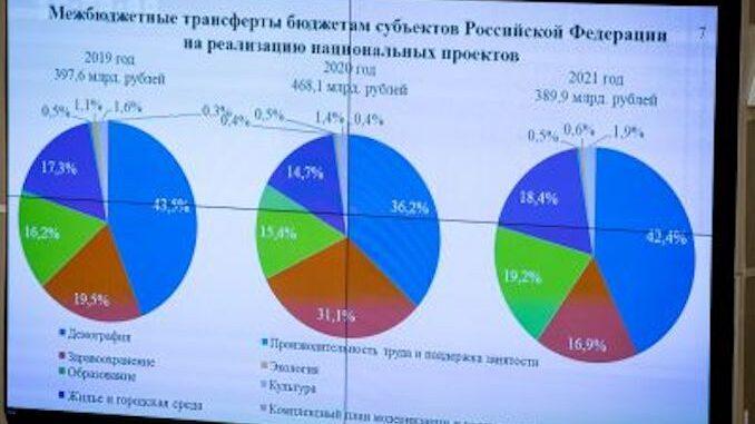 Увеличение пенсии будет выше инфляции в будущем году, заявили в правительстве РФ