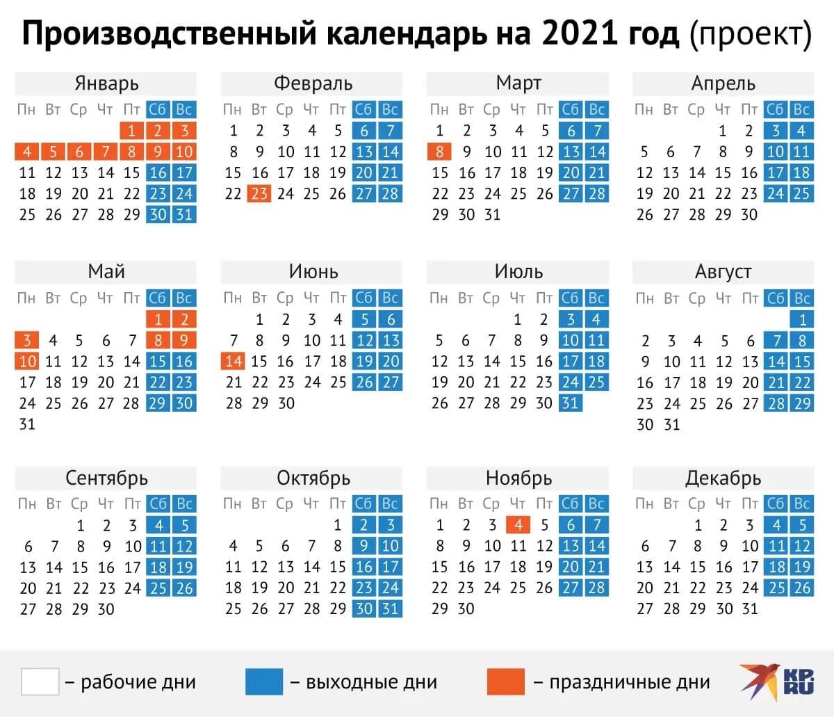 Как россияне будут отдыхать на Новый год по производственному календарю