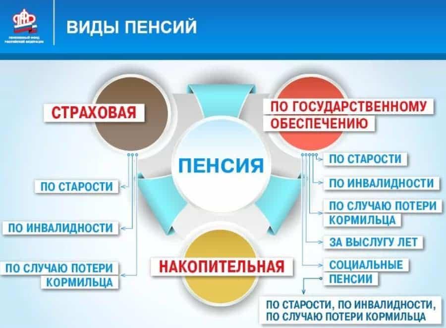 Плановая индексация пенсий ждет пенсионеров России в январе 2021 года