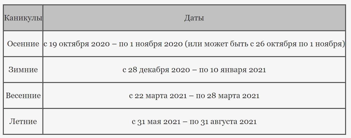 Будут ли дополнительные каникулы для первоклассников в 2020-2021 учебном году