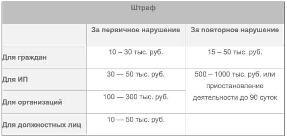Не обслуживать покупателей без масок разрешили в Верховном суде России
