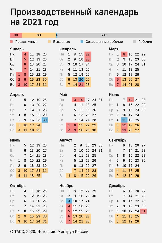 Как работаем и отдыхаем в новогодние праздники в 2021 году