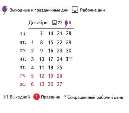 Сделать 31-е декабря выходным днем призвали глав российских регионов