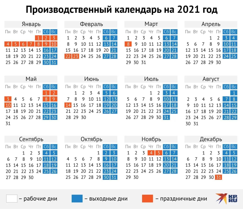 Правительство установило норму рабочих часов и производственный календарь на 2021 год