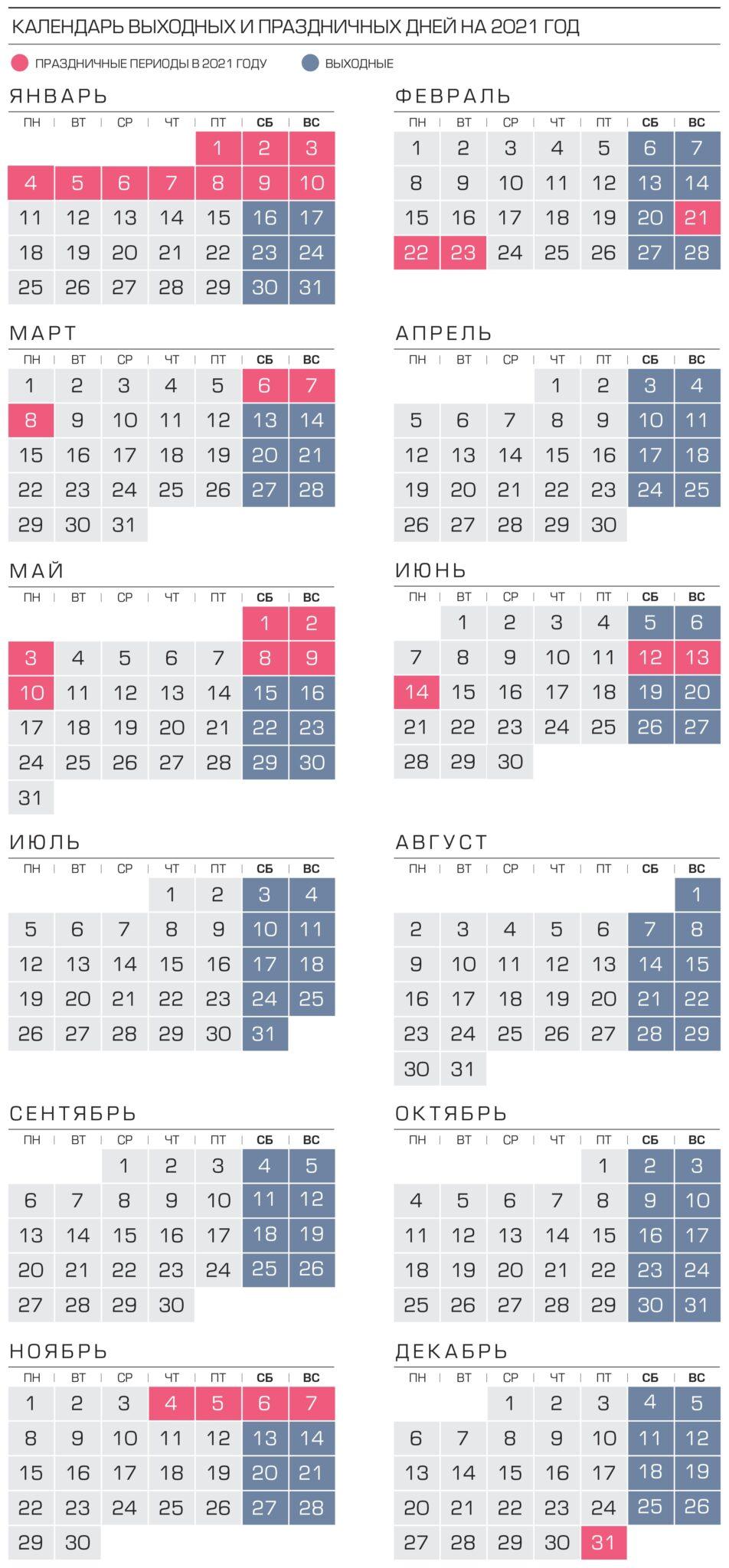 Шестидневная рабочая неделя: как отдыхаем в феврале