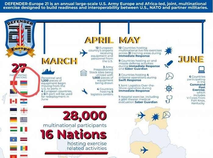 Армения может принять участие в антироссийских военных учениях с НАТО